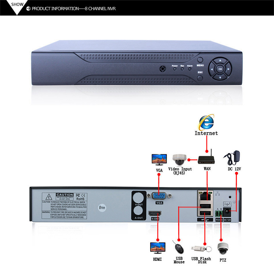 hd network real time monitoring system manual