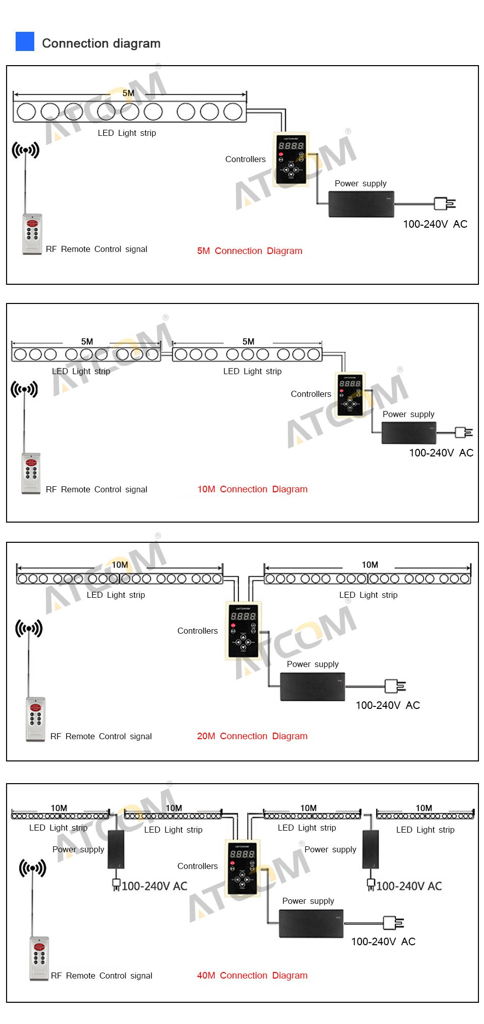 Led Light Strip Wiring Diagram Solutions Sign Rgb